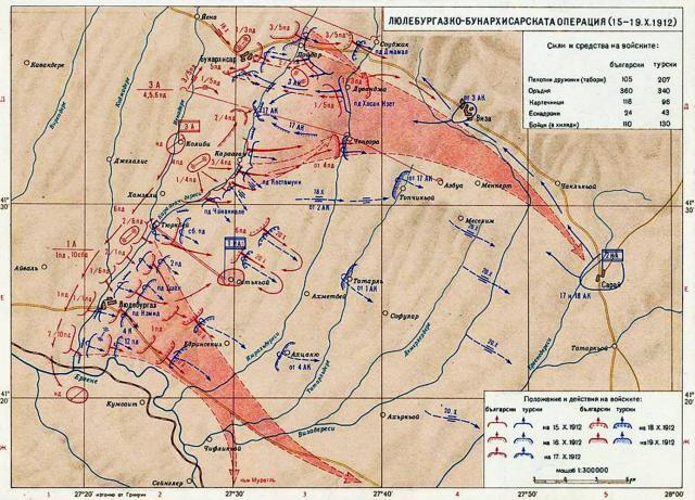 Люлебургаско-Бунархисарска операция