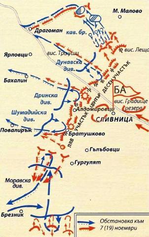 Битката при Сливница